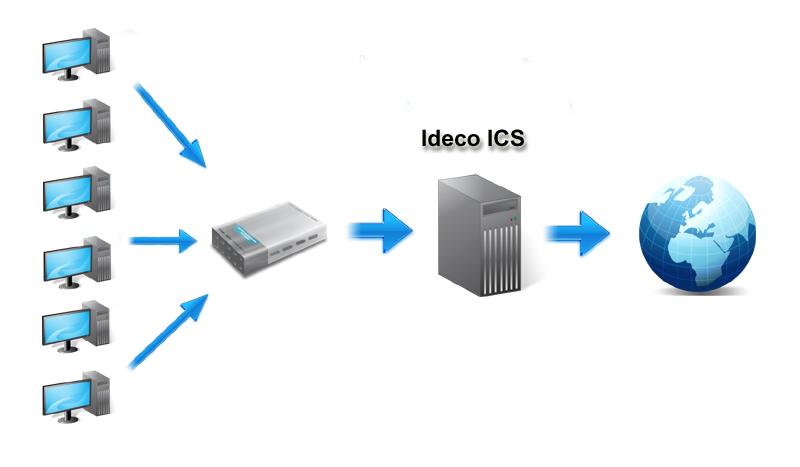 Схема работы интернета