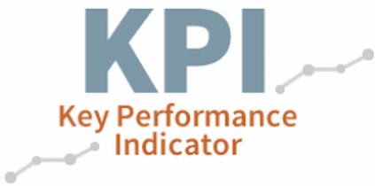 Показатели KPI бизнес-процессов Бизнес-процесс «Кредитование» (показатели для разных видов кредитных продуктов и клиентов, объём 2 страницы)