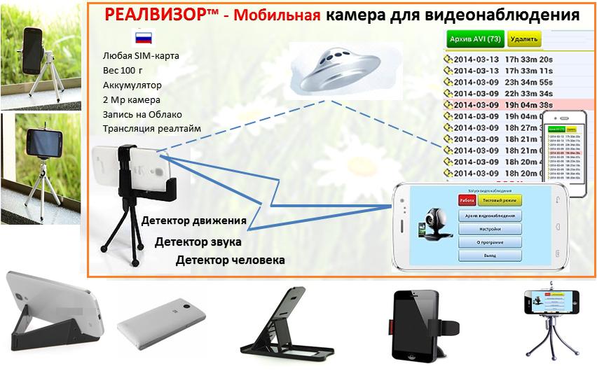 Видеонаблюдение через камеру смартфона (приложение) 9.0