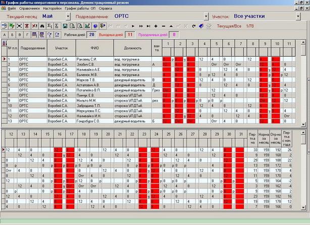 АРМ Графики работы оперативного персонала (клиент - сервер) 5.0