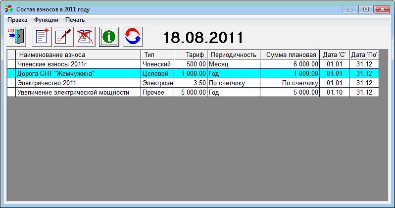 Учёт взносов в СНТ 1.2.5