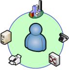 NetLine-RI: учет в IT сетях Полная локальная от Allsoft