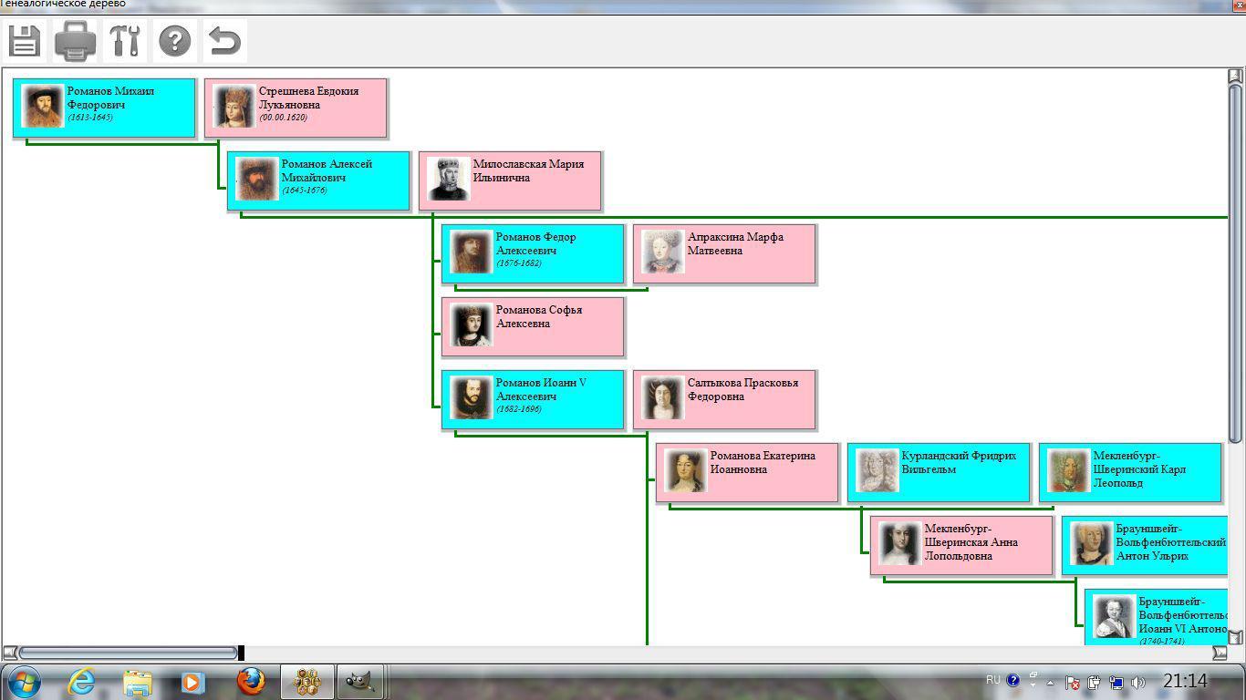 Генеалогическое древо семьи (FamilyTree)