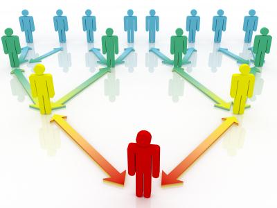 HR Optimizer: система анализа и оптимизации работы персонала