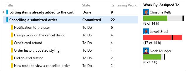 Купить Visual Studio 2019 Professional в Allsoft