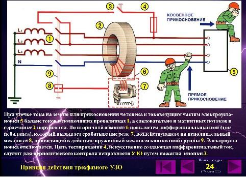 экзамен по электробезопасности 5 в группа ответы