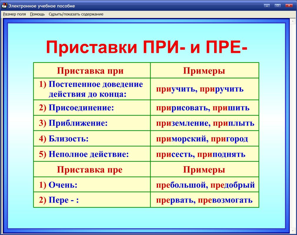 Правила по русскому языку 4 класс читать онлайн